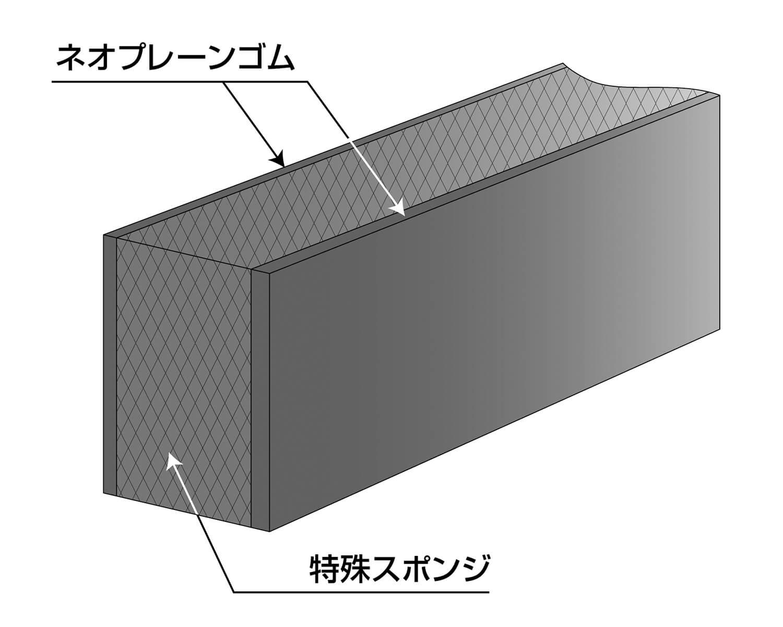 橋梁の伸縮対応の隙間止水材